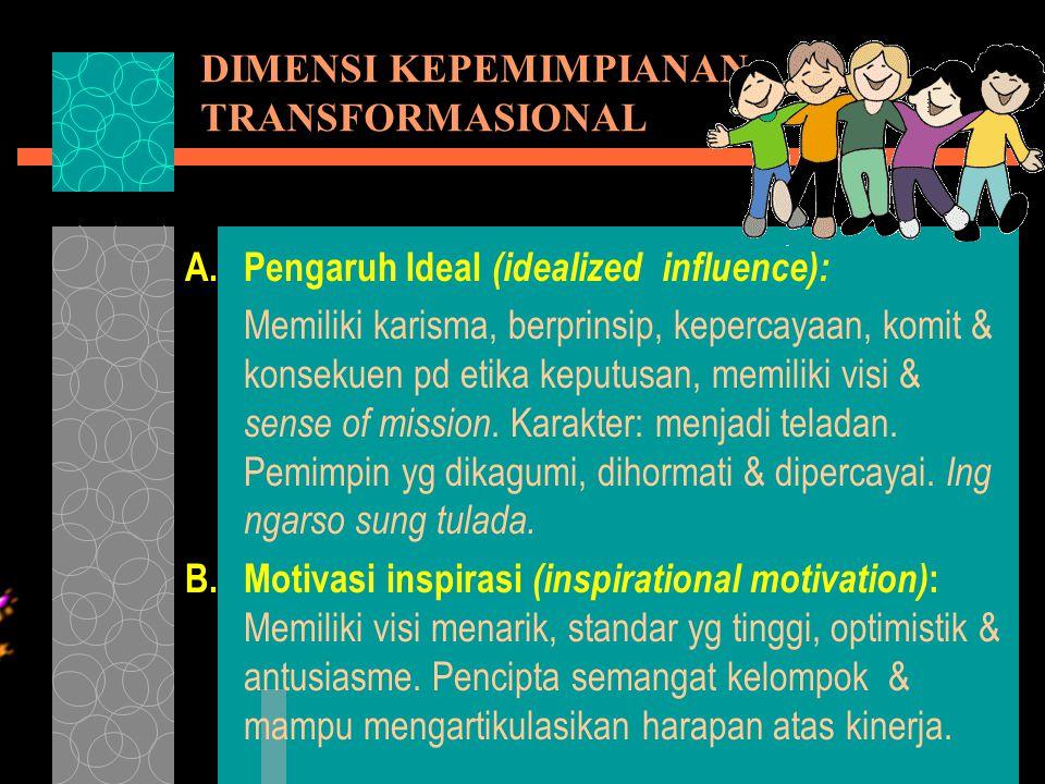 DIMENSI KEPEMIMPIANAN TRANSFORMASIONAL A.Pengaruh Ideal (idealized influence): Memiliki karisma, berprinsip, kepercayaan, komit & konsekuen pd etika keputusan, memiliki visi & sense of mission.
