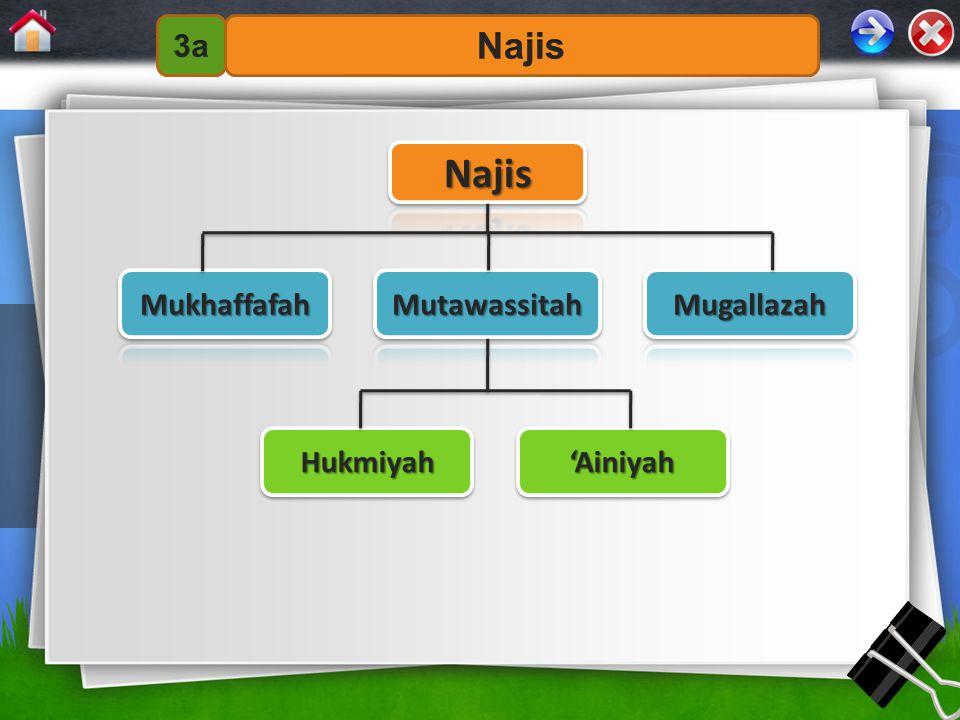 Najis & Cara Mensucikannya Najis & Cara Mensucikannya Hadas & Cara Mensucikannya Hadas & Cara Mensucikannya Benda Untuk Bersuci Benda Untuk Bersuci Pe