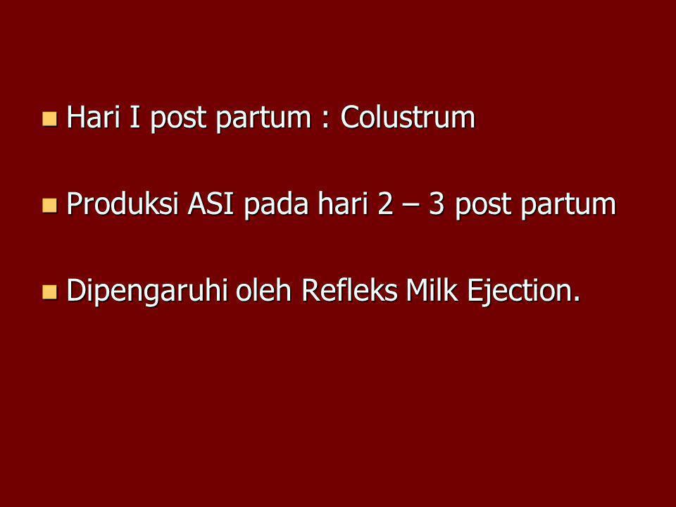 Hari I post partum : Colustrum Hari I post partum : Colustrum Produksi ASI pada hari 2 – 3 post partum Produksi ASI pada hari 2 – 3 post partum Dipeng