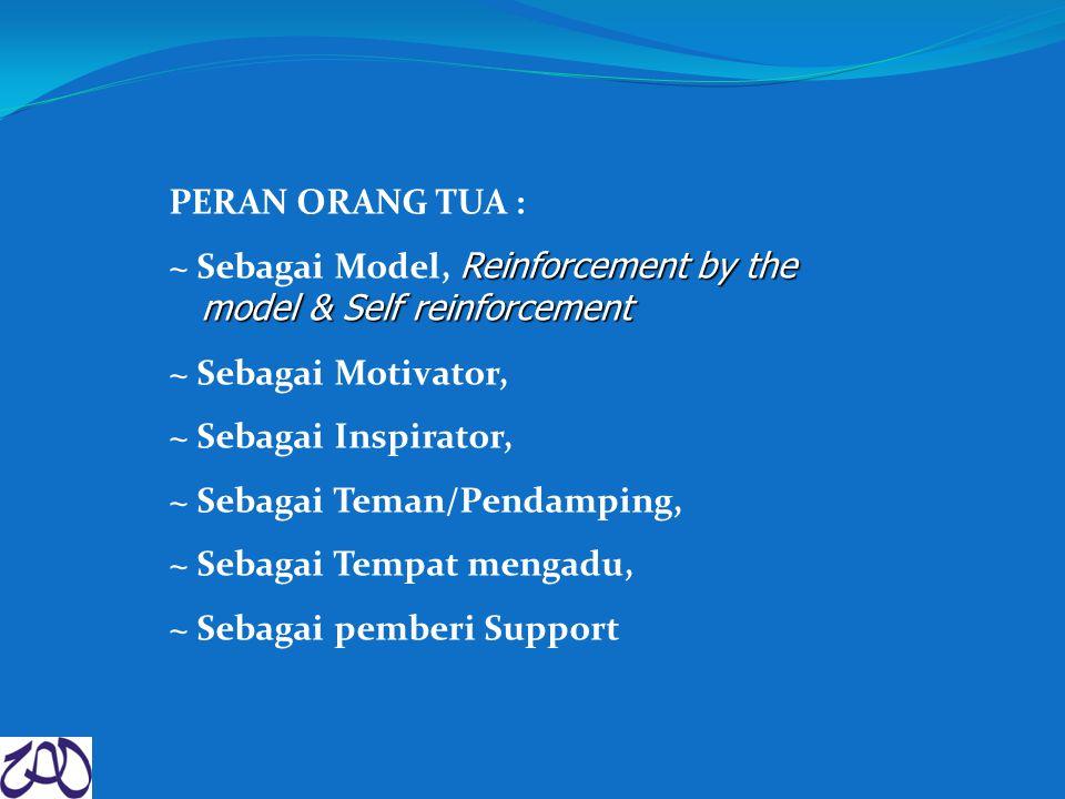PERAN ORANG TUA : Reinforcement by the model & Self reinforcement ~ Sebagai Model, Reinforcement by the model & Self reinforcement ~ Sebagai Motivator
