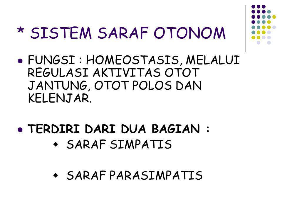 * SISTEM SARAF OTONOM FUNGSI : HOMEOSTASIS, MELALUI REGULASI AKTIVITAS OTOT JANTUNG, OTOT POLOS DAN KELENJAR. TERDIRI DARI DUA BAGIAN :  SARAF SIMPAT