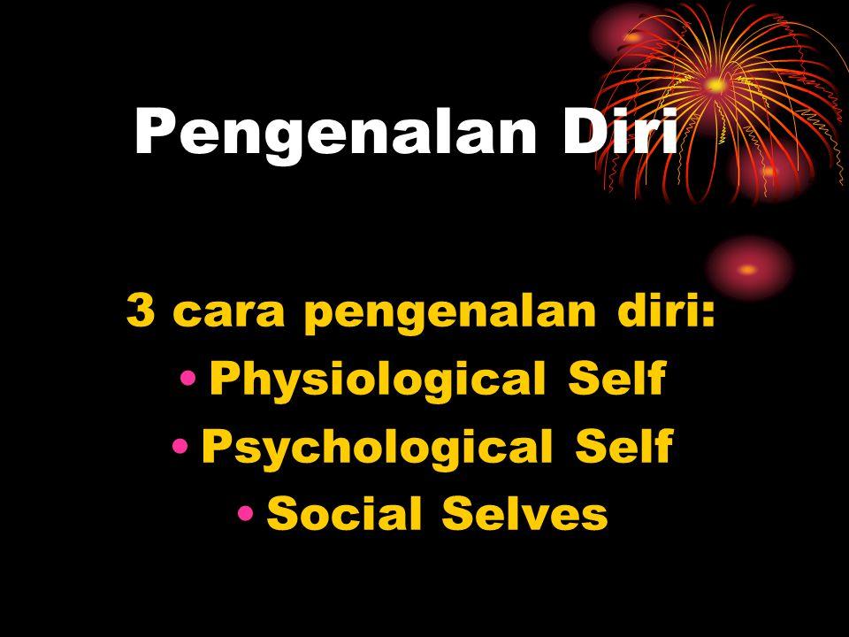 Pengenalan Diri 3 cara pengenalan diri: Physiological Self Psychological Self Social Selves
