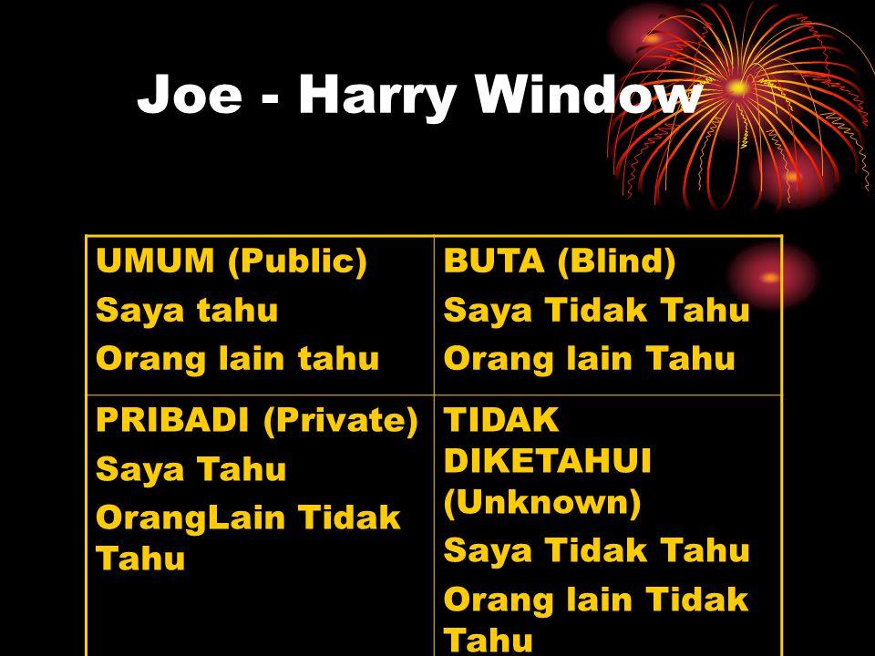 Joe - Harry Window UMUM (Public) Saya tahu Orang lain tahu BUTA (Blind) Saya Tidak Tahu Orang lain Tahu PRIBADI (Private) Saya Tahu OrangLain Tidak Ta