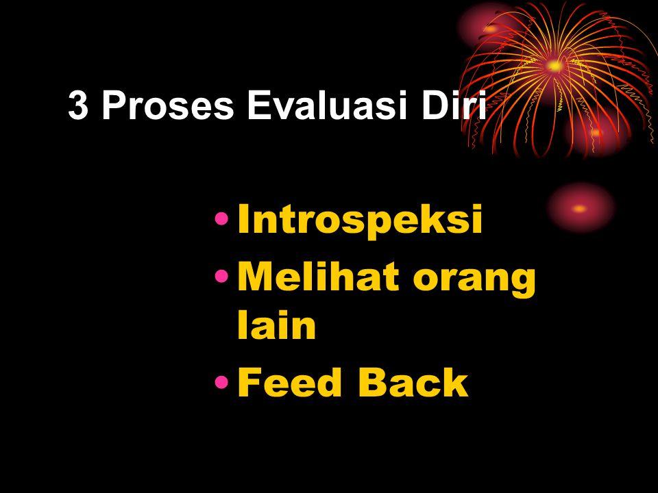 3 Proses Evaluasi Diri Introspeksi Melihat orang lain Feed Back