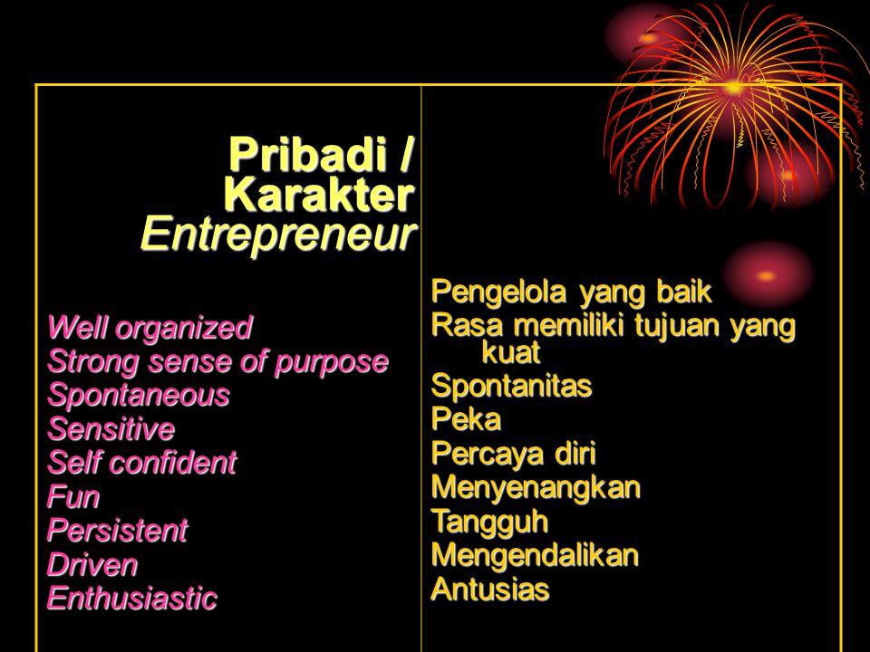 Test potensi seorang Entrepreneur (Skor 0 – 7) 1.Saya mempunyai kemampuan berkomunikasi yang baik (communication skill) 2.Saya mempunyai kemampuan untuk memotivasi orang lain (motivator) 3.Saya mempunyai kemampuan untuk mengorganisasikan sesuatu (organizator) 4.Saya tipe orang yang bertanggung jawab (responsibility) 5.Saya dengan mudah dapat beradaptasi (adapt to change) 6.Saya mempunyai kemampuan baik dalam mengambil keputusan (decision maker) 7.Saya mempunyai semangat kuat dan energi untuk maju (driven and energy) 8.Saya mempunyai kondisi kesehatan yang prima (good health) 9.Saya mempunyai kemampuan interaksi dengan baik (human relation skill) 10.Saya mempunyai banyak inisiatif (initiative) Boulton & Tourner, 2005 Score Nama : ________________