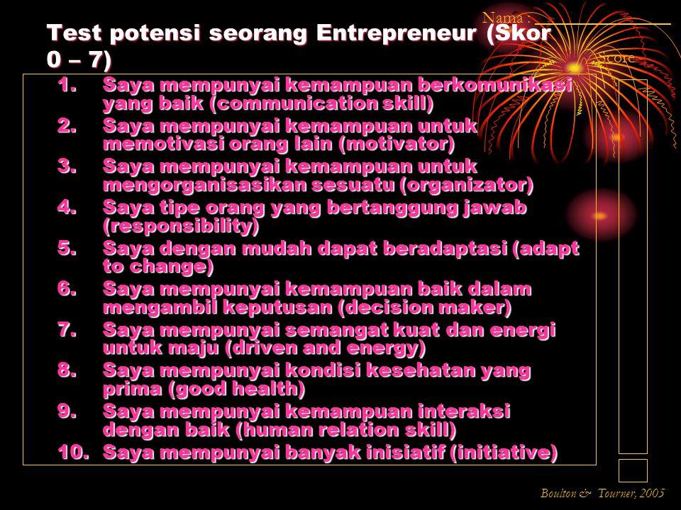 Test potensi seorang Entrepreneur (Skor 0 – 7) 1.Saya mempunyai kemampuan berkomunikasi yang baik (communication skill) 2.Saya mempunyai kemampuan unt