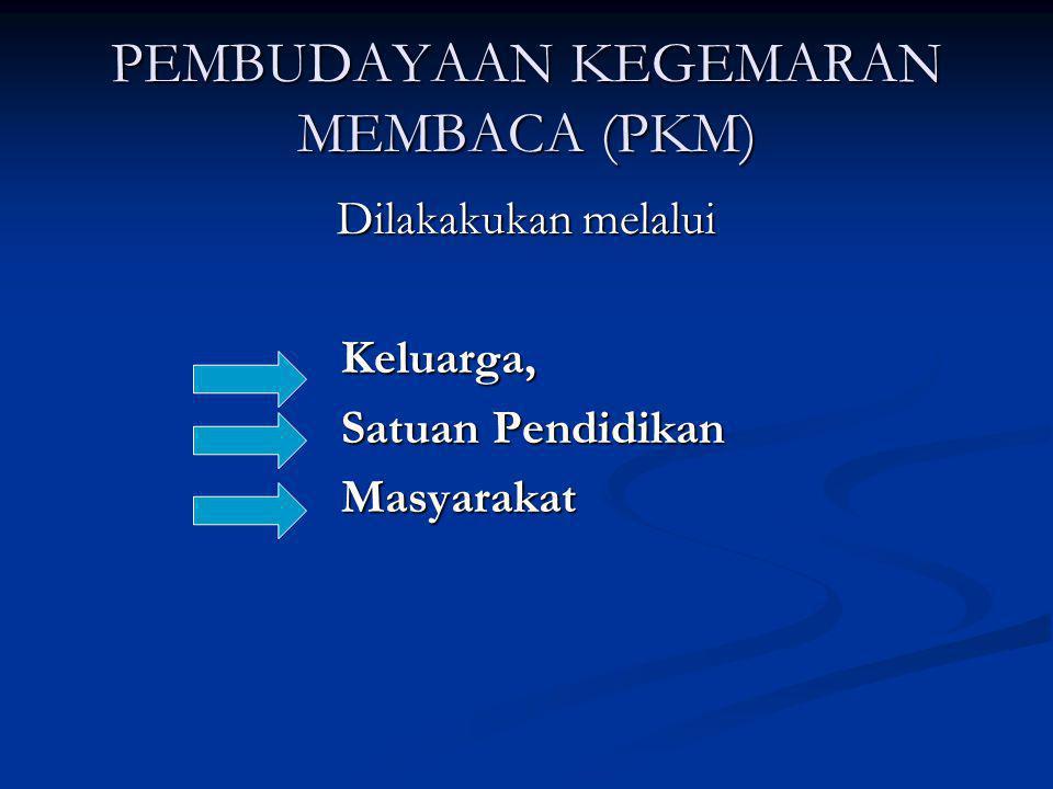 PEMBUDAYAAN KEGEMARAN MEMBACA (PKM) Dilakakukan melalui Keluarga, Keluarga, Satuan Pendidikan Satuan Pendidikan Masyarakat Masyarakat