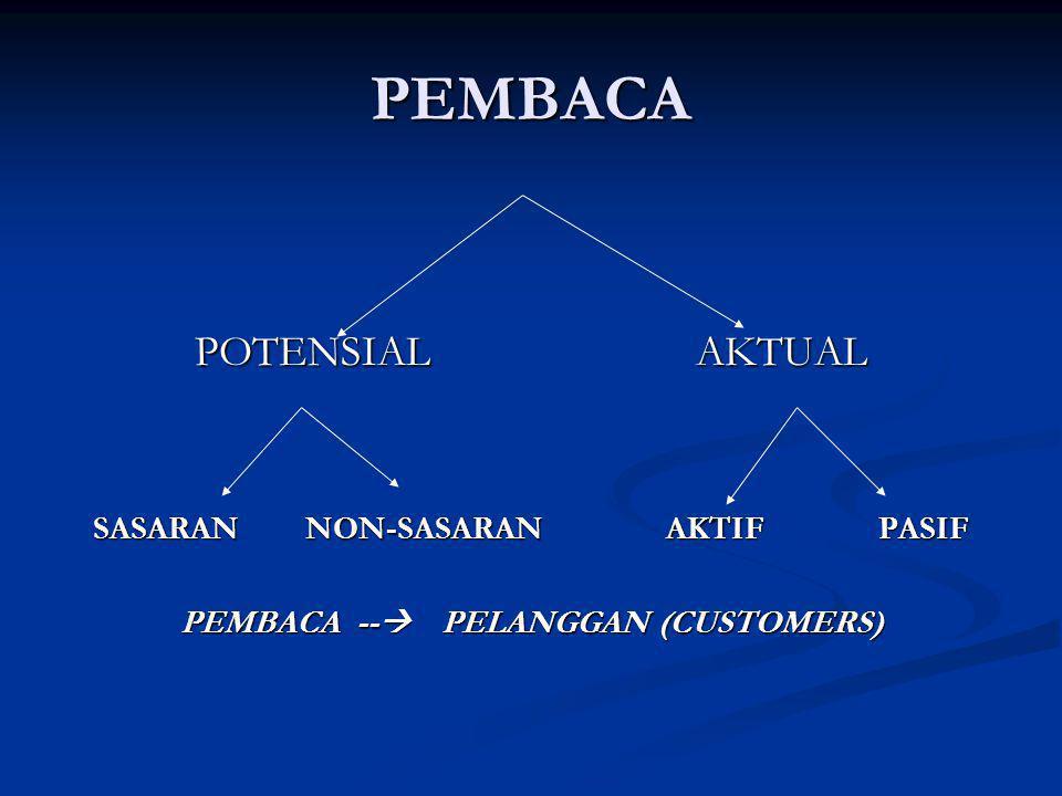 PEMBACA POTENSIAL AKTUAL SASARAN NON-SASARAN AKTIF PASIF PEMBACA --  PELANGGAN (CUSTOMERS)