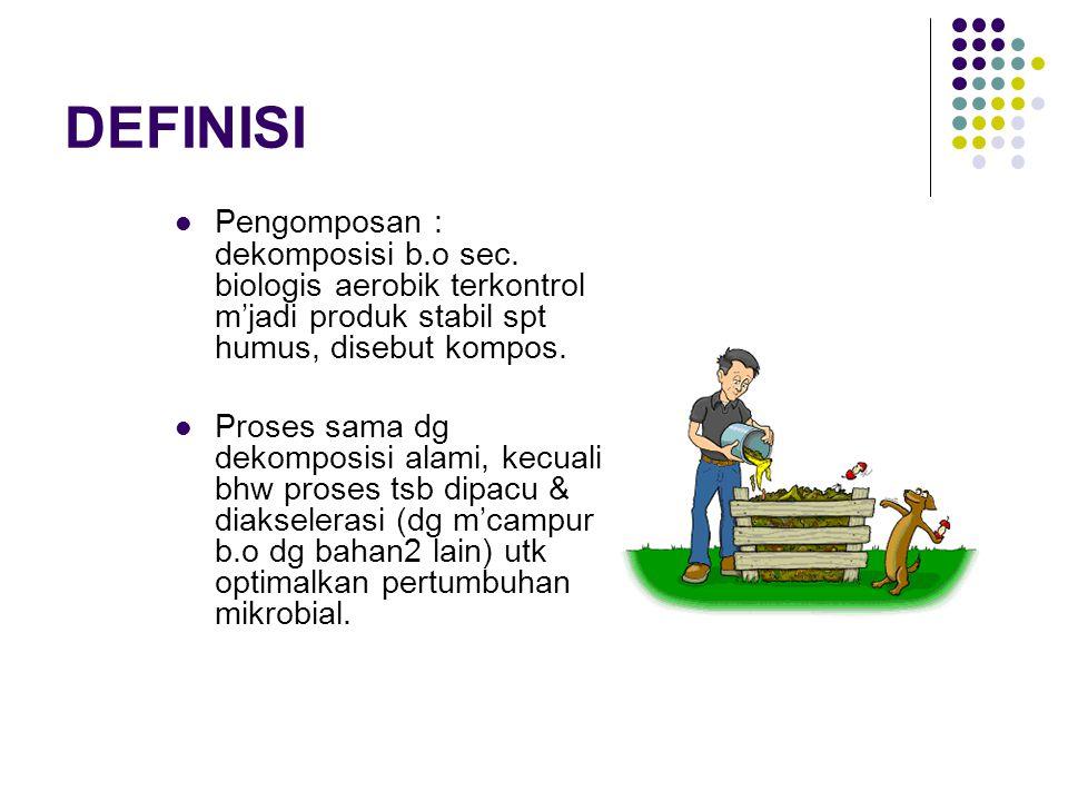 DEFINISI Pengomposan : dekomposisi b.o sec. biologis aerobik terkontrol m'jadi produk stabil spt humus, disebut kompos. Proses sama dg dekomposisi ala