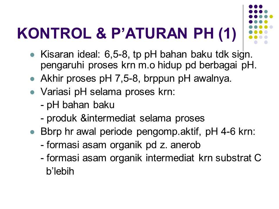 KONTROL & P'ATURAN PH (1) Kisaran ideal: 6,5-8, tp pH bahan baku tdk sign. pengaruhi proses krn m.o hidup pd berbagai pH. Akhir proses pH 7,5-8, brppu