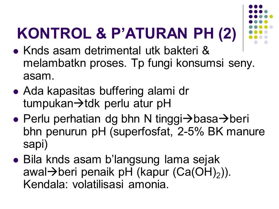 KONTROL & P'ATURAN PH (2) Knds asam detrimental utk bakteri & melambatkn proses. Tp fungi konsumsi seny. asam. Ada kapasitas buffering alami dr tumpuk