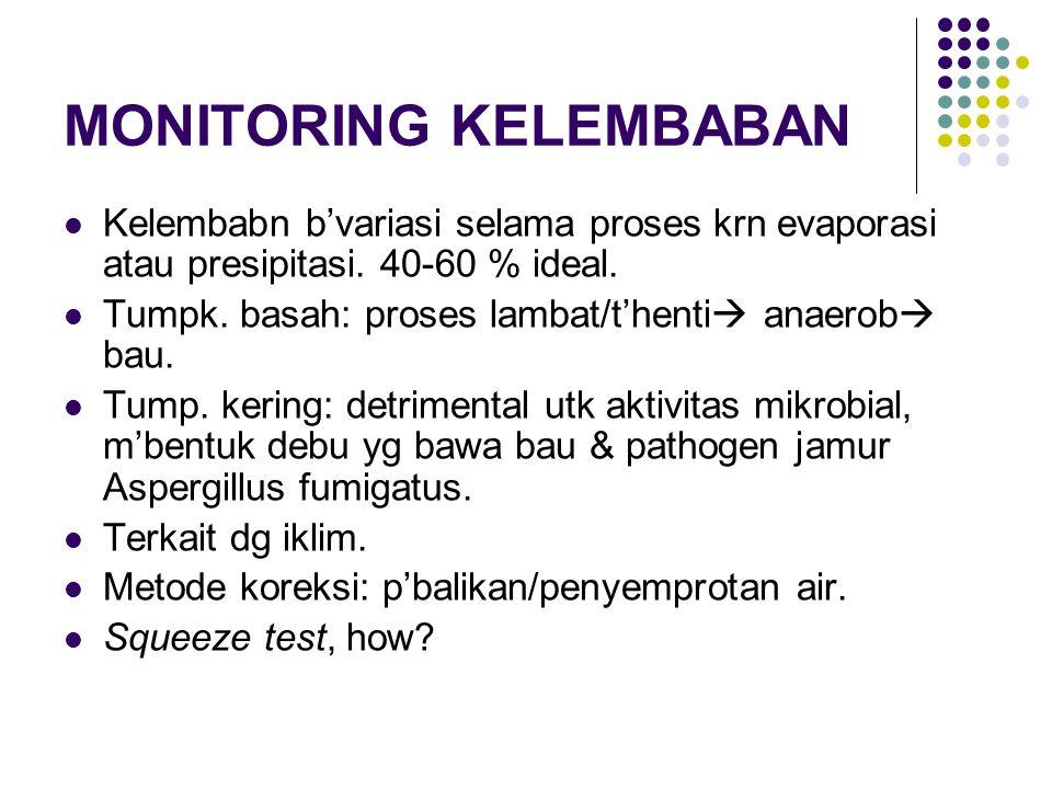 MONITORING KELEMBABAN Kelembabn b'variasi selama proses krn evaporasi atau presipitasi. 40-60 % ideal. Tumpk. basah: proses lambat/t'henti  anaerob 