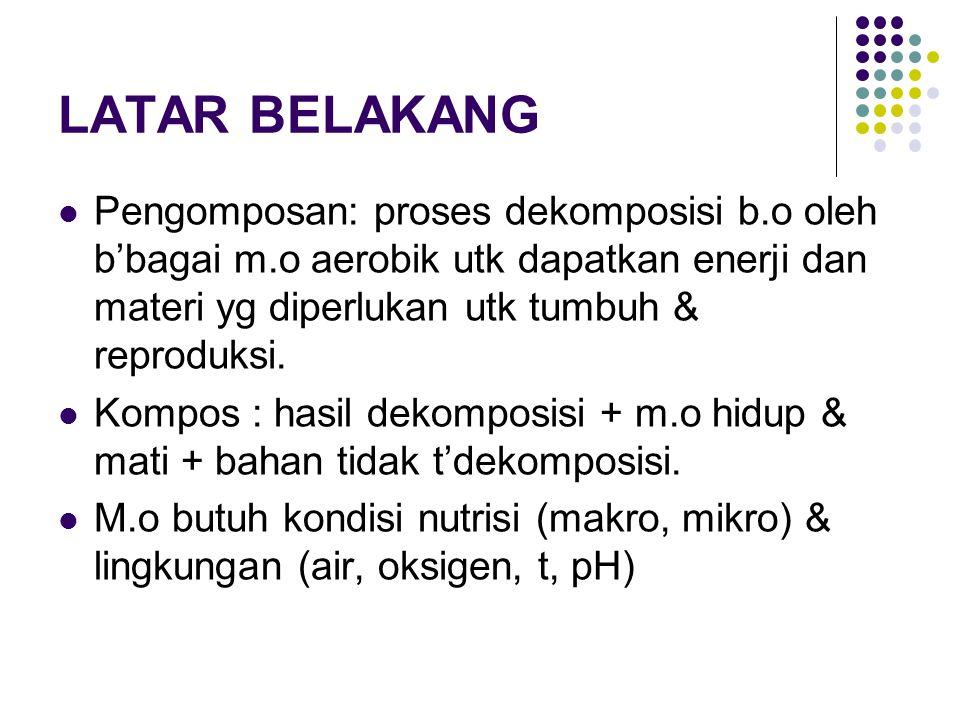 OKSIGEN Penting utk kehidupan m.o aerobik.