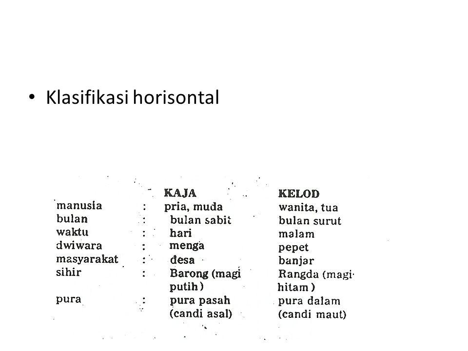 Klasifikasi horisontal