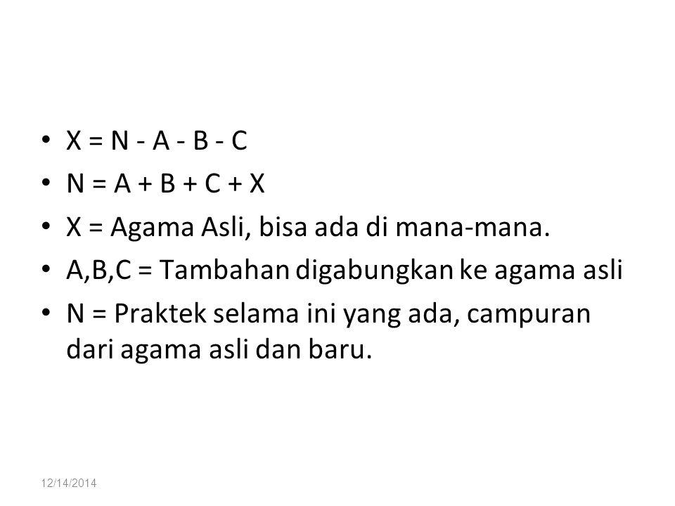 12/14/2014 X = N - A - B - C N = A + B + C + X X = Agama Asli, bisa ada di mana-mana. A,B,C = Tambahan digabungkan ke agama asli N = Praktek selama in