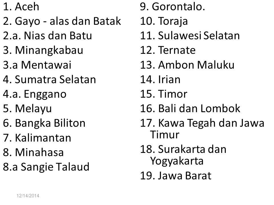 1. Aceh 2. Gayo - alas dan Batak 2.a. Nias dan Batu 3. Minangkabau 3.a Mentawai 4. Sumatra Selatan 4.a. Enggano 5. Melayu 6. Bangka Biliton 7. Kaliman