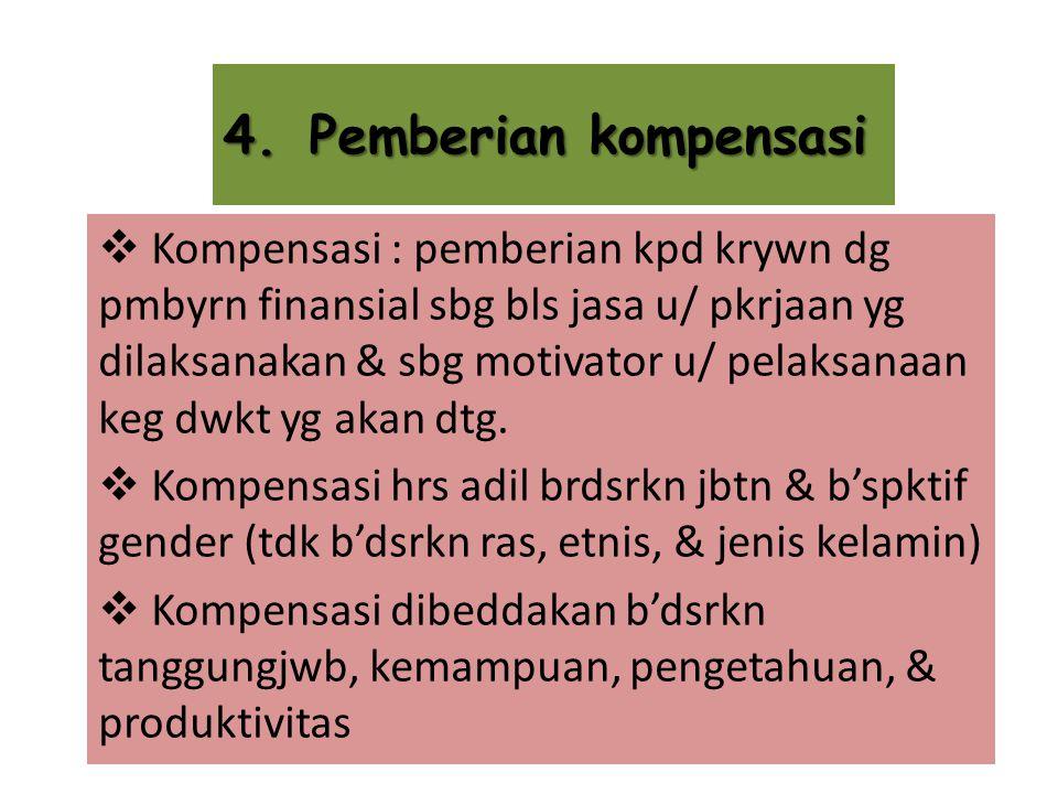 Metoda2 latihan & pengembangan On- the - job 1.Coaching (atasan mmbrkn bimbingan & pengarahan kpd bwhn dlm pelaksanaan pkrjn rutin mrka) 2.Planned pro
