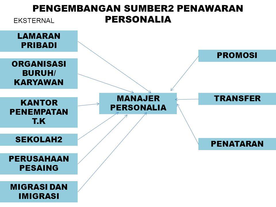 b) Pengembangan sumber penawaran personalia Sumber internal : penataran/ upgrading, pemindahan/ transferring, & pengangkatan/ promoting Sumber ekstern