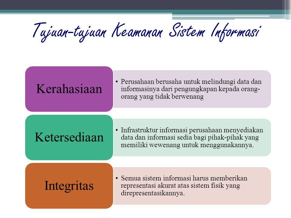Tujuan-tujuan Keamanan Sistem Informasi Perusahaan berusaha untuk melindungi data dan informasinya dari pengungkapan kepada orang- orang yang tidak be