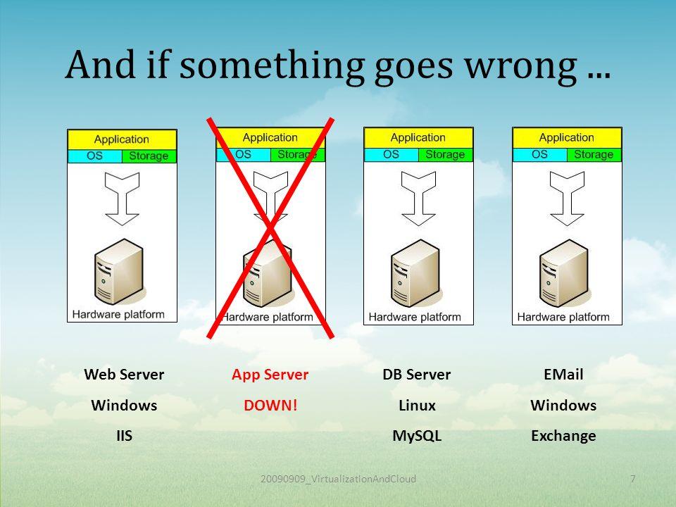 Testing Testing Testing sebelum adopsi cloud!