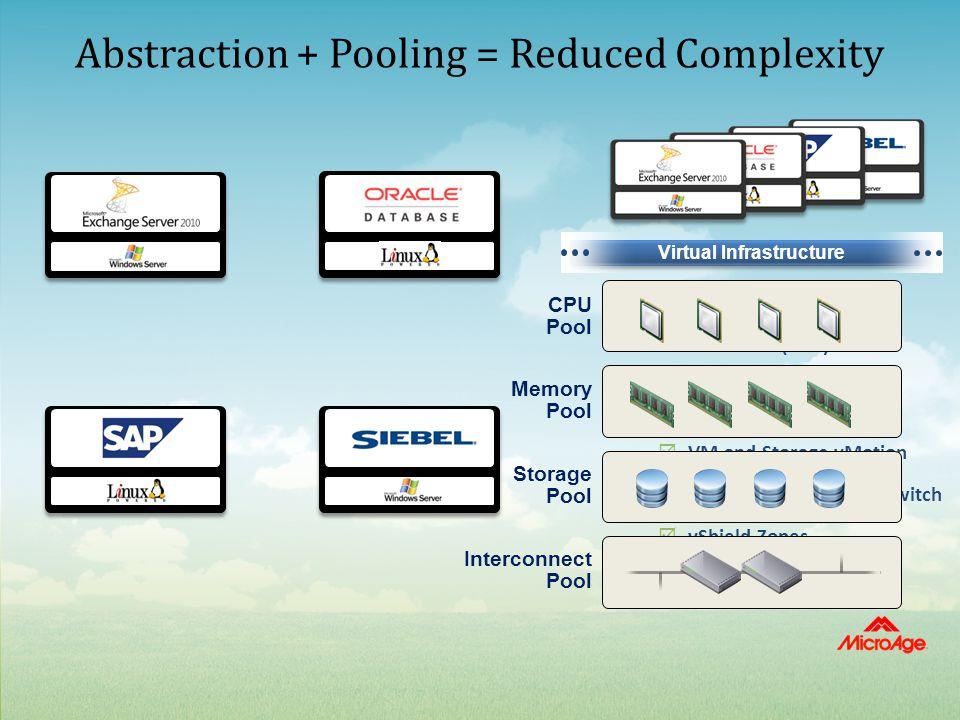 Virtualization Software Desktop/Laptop – VMWare – VirtualBox – Parallel Servers – VMWare – Xen (Linux) – KVM (Linux) – Microsoft Hyper-V