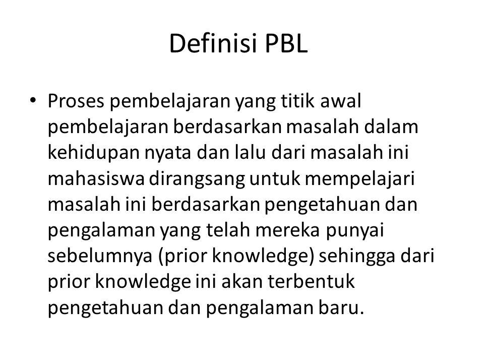 Definisi PBL Proses pembelajaran yang titik awal pembelajaran berdasarkan masalah dalam kehidupan nyata dan lalu dari masalah ini mahasiswa dirangsang