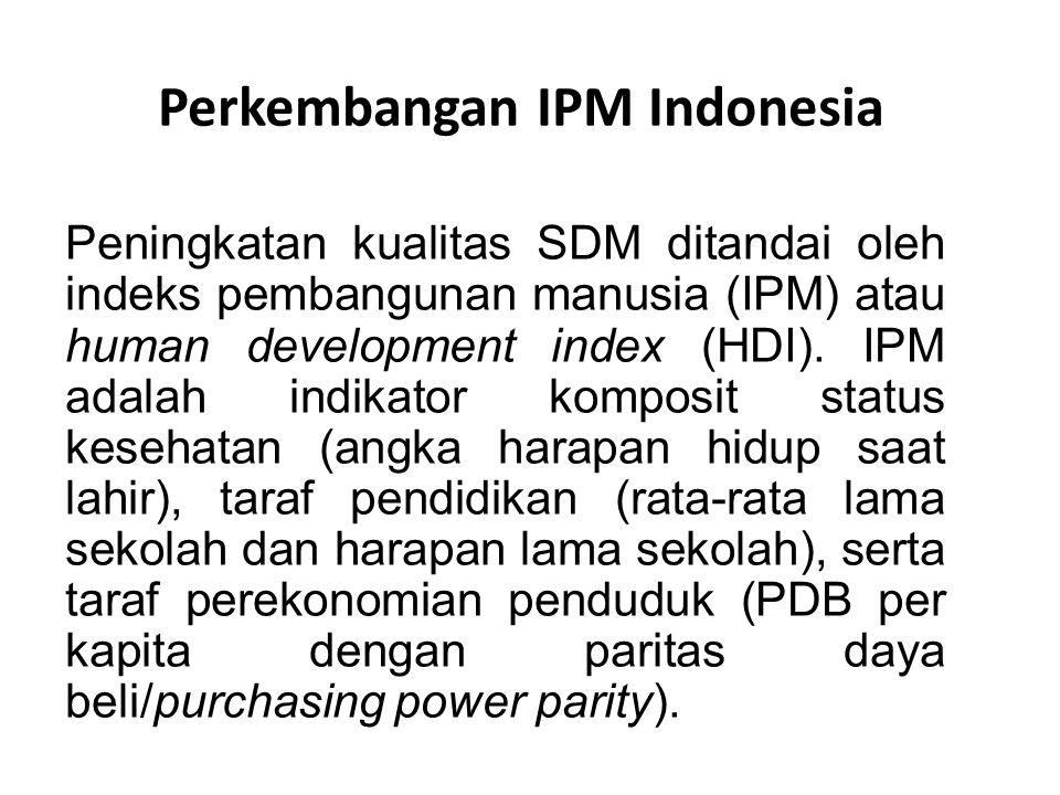 Perkembangan IPM Indonesia Peningkatan kualitas SDM ditandai oleh indeks pembangunan manusia (IPM) atau human development index (HDI). IPM adalah indi