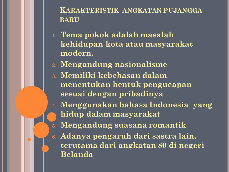 K ARAKTERISTIK ANGKATAN PUJANGGA BARU 1. Tema pokok adalah masalah kehidupan kota atau masyarakat modern. 2. Mengandung nasionalisme 3. Memiliki kebeb