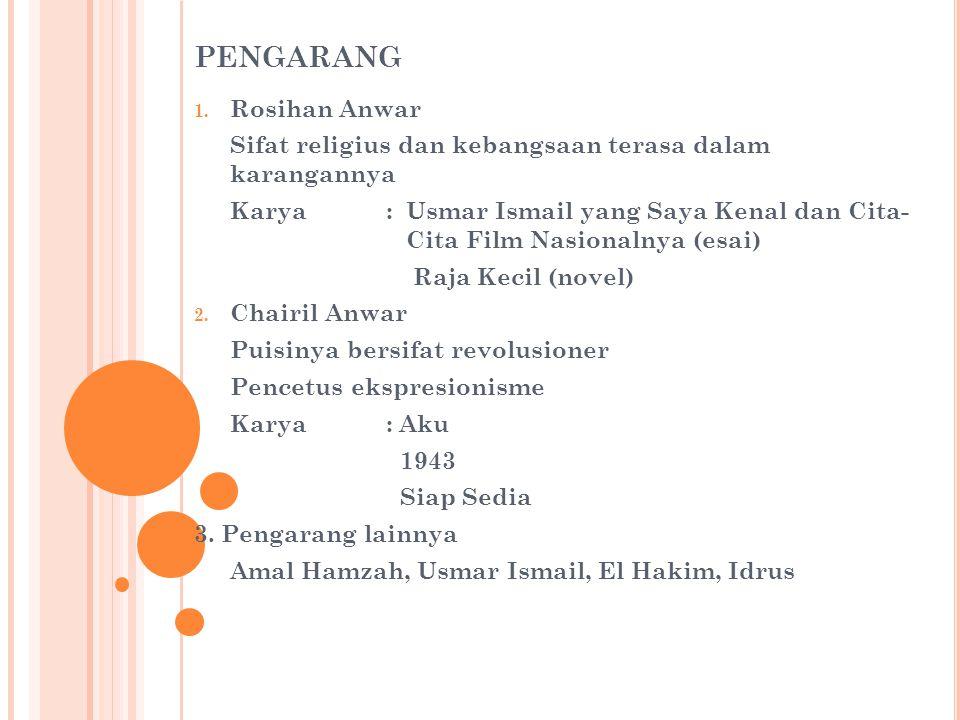 PENGARANG 1. Rosihan Anwar Sifat religius dan kebangsaan terasa dalam karangannya Karya: Usmar Ismail yang Saya Kenal dan Cita- Cita Film Nasionalnya
