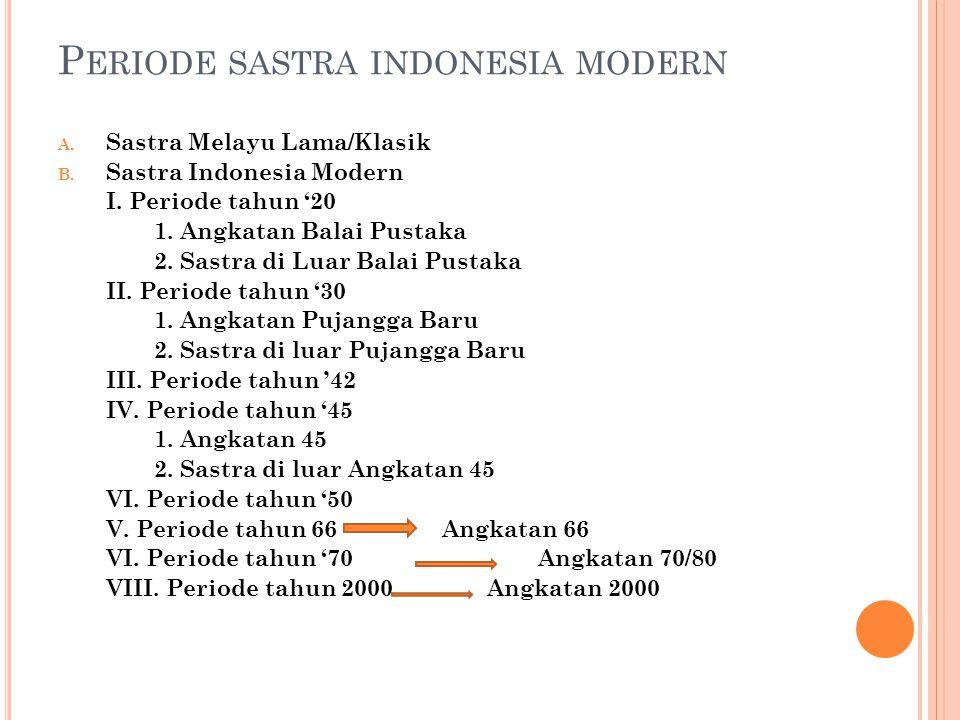 P ERIODE SASTRA INDONESIA MODERN A. Sastra Melayu Lama/Klasik B. Sastra Indonesia Modern I. Periode tahun '20 1. Angkatan Balai Pustaka 2. Sastra di L