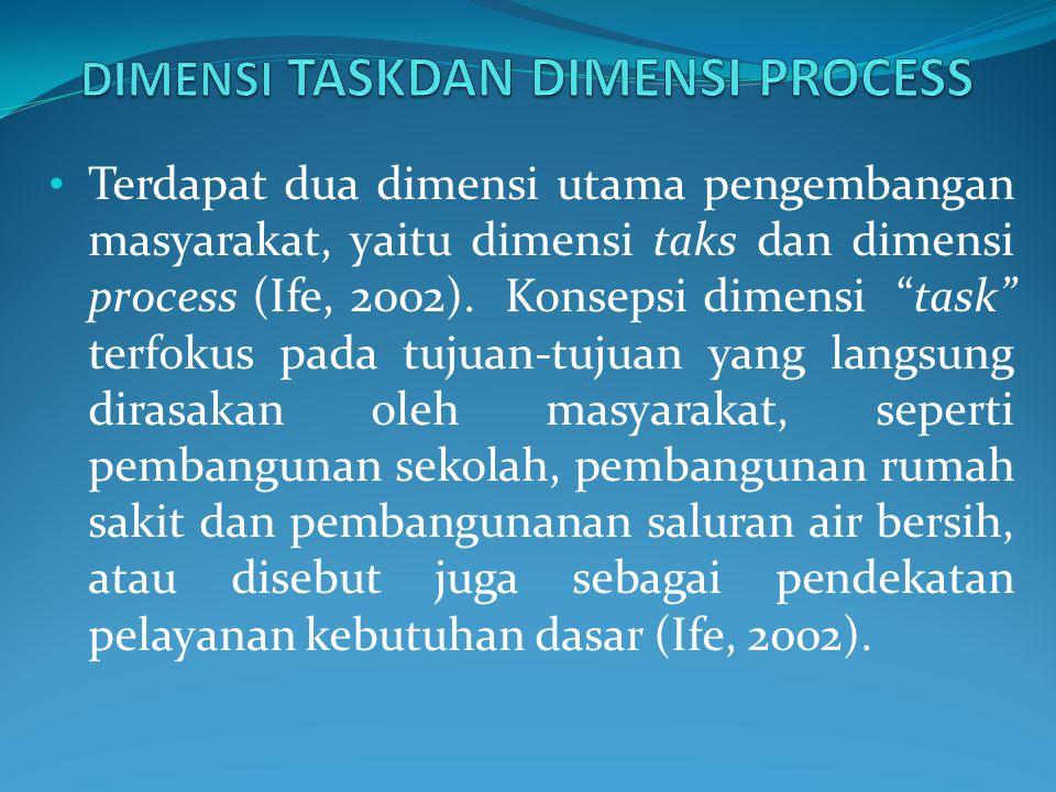"""Terdapat dua dimensi utama pengembangan masyarakat, yaitu dimensi taks dan dimensi process (Ife, 2002). Konsepsi dimensi """"task"""" terfokus pada tujuan-t"""