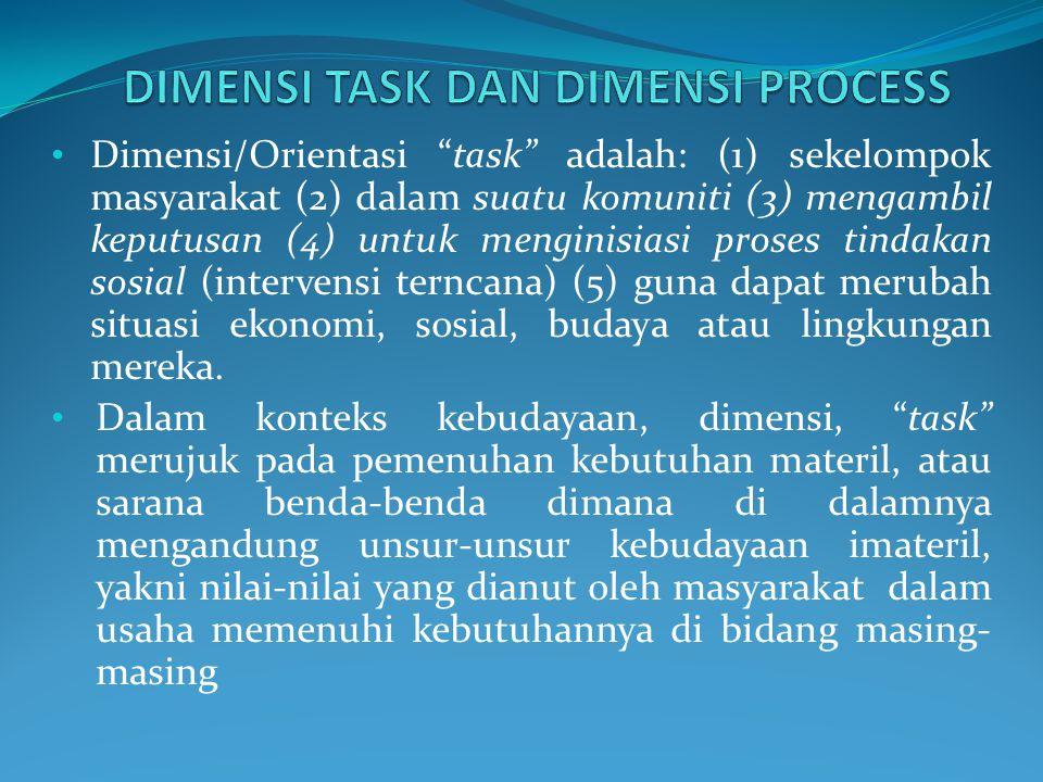 """Dimensi/Orientasi """"task"""" adalah: (1) sekelompok masyarakat (2) dalam suatu komuniti (3) mengambil keputusan (4) untuk menginisiasi proses tindakan sos"""