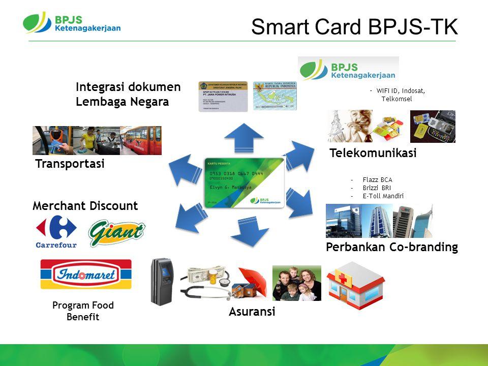 Smart Card BPJS-TK Perbankan Co-branding Asuransi Transportasi Integrasi dokumen Lembaga Negara Telekomunikasi - WIFI ID, Indosat, Telkomsel -Flazz BCA -Brizzi BRI -E-Toll Mandiri Program Food Benefit Merchant Discount
