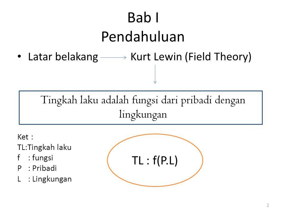 Bab I Pendahuluan Latar belakang Kurt Lewin (Field Theory) Tingkah laku adalah fungsi dari pribadi dengan lingkungan Ket : TL:Tingkah laku f: fungsi P: Pribadi L: Lingkungan TL : f(P.L) 2