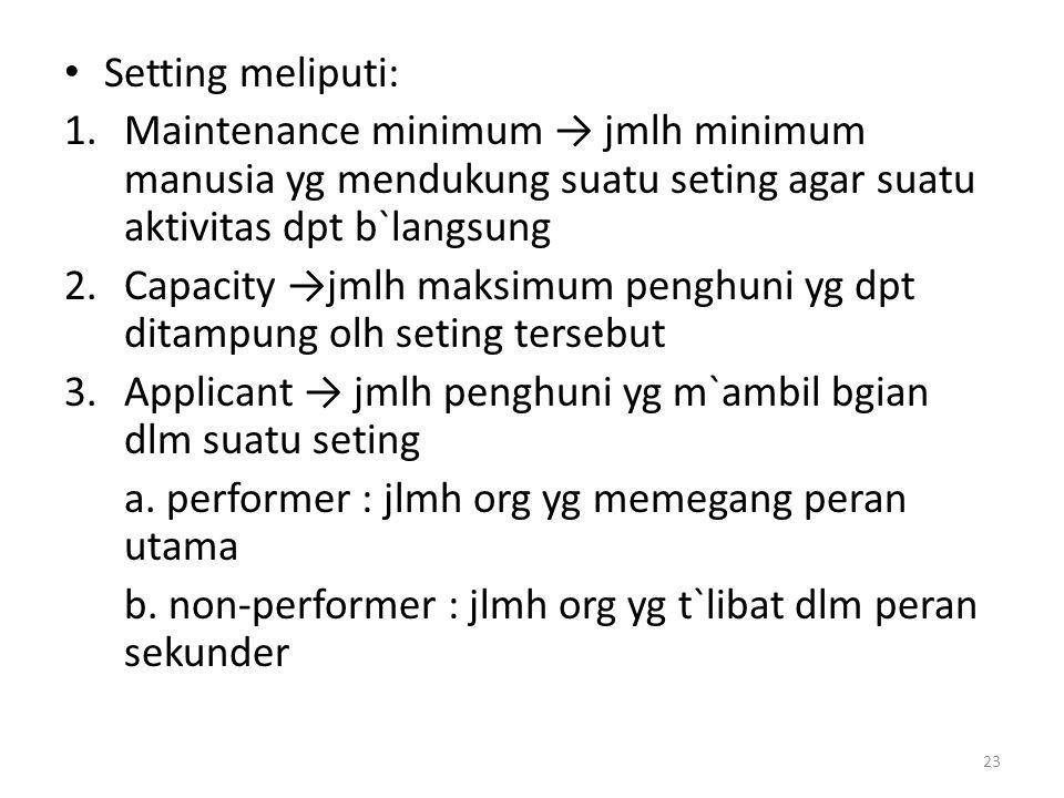 Setting meliputi: 1.Maintenance minimum → jmlh minimum manusia yg mendukung suatu seting agar suatu aktivitas dpt b`langsung 2.Capacity →jmlh maksimum