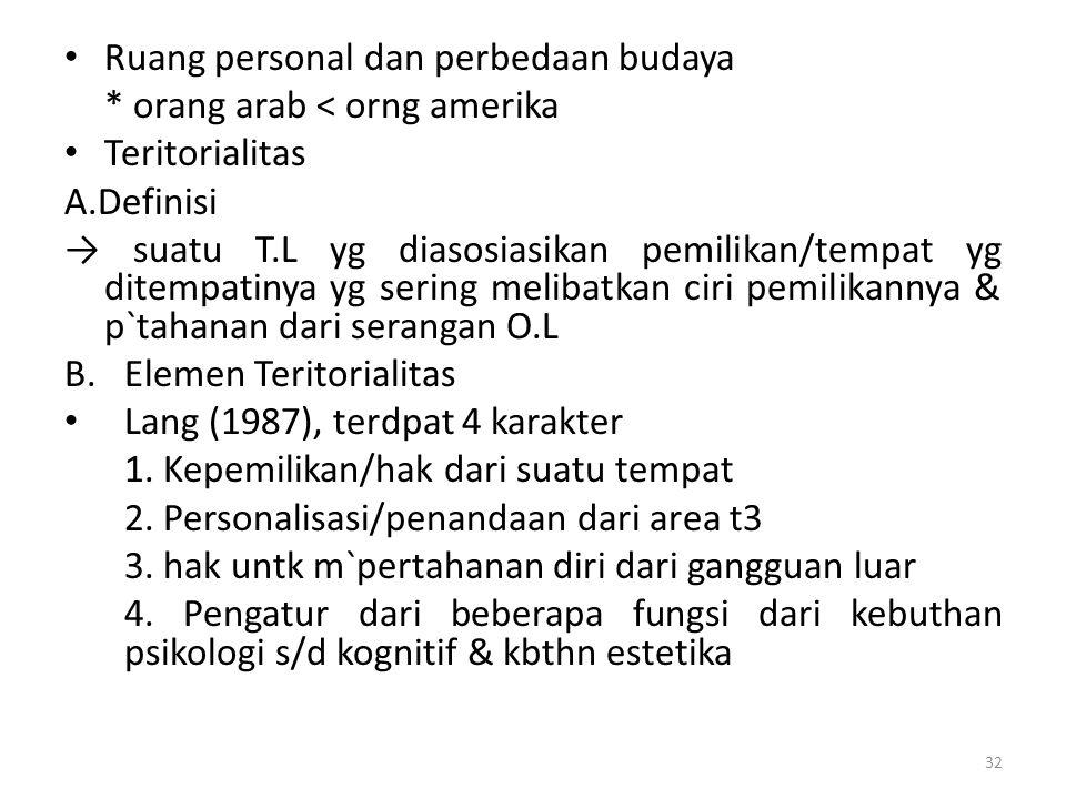 Ruang personal dan perbedaan budaya * orang arab < orng amerika Teritorialitas A.Definisi → suatu T.L yg diasosiasikan pemilikan/tempat yg ditempatinya yg sering melibatkan ciri pemilikannya & p`tahanan dari serangan O.L B.Elemen Teritorialitas Lang (1987), terdpat 4 karakter 1.