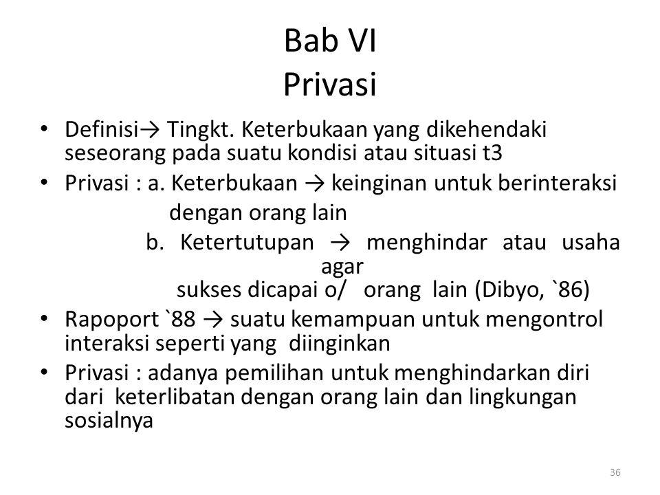 Bab VI Privasi Definisi→ Tingkt. Keterbukaan yang dikehendaki seseorang pada suatu kondisi atau situasi t3 Privasi : a. Keterbukaan → keinginan untuk