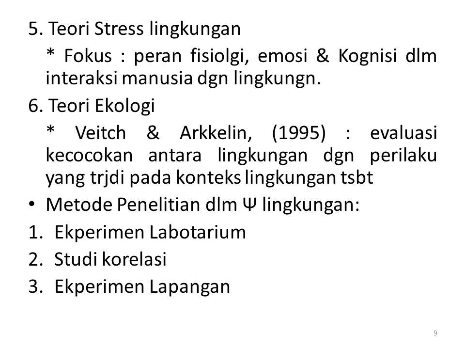 5. Teori Stress lingkungan * Fokus : peran fisiolgi, emosi & Kognisi dlm interaksi manusia dgn lingkungn. 6. Teori Ekologi * Veitch & Arkkelin, (1995)