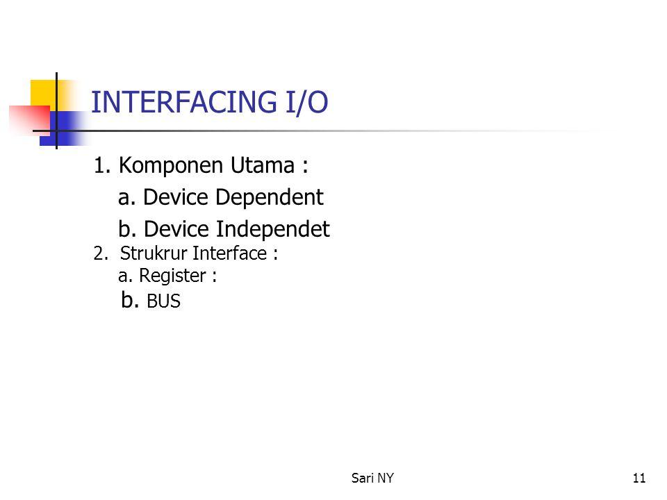 Sari NY11 INTERFACING I/O 1.Komponen Utama : a. Device Dependent b.