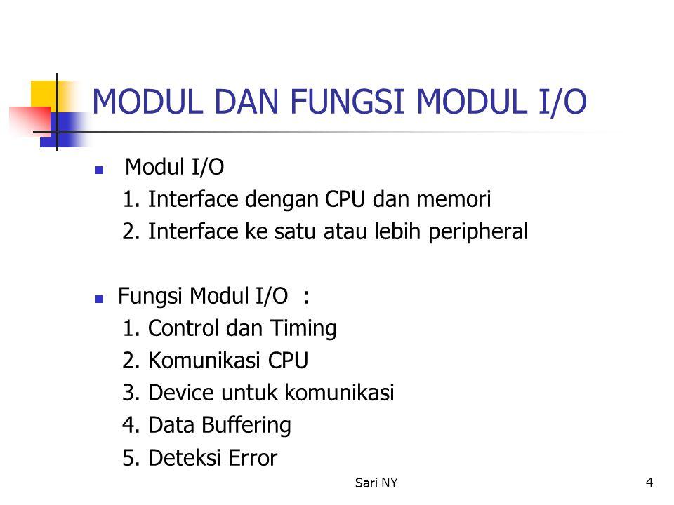 Sari NY4 MODUL DAN FUNGSI MODUL I/O Modul I/O 1.Interface dengan CPU dan memori 2.