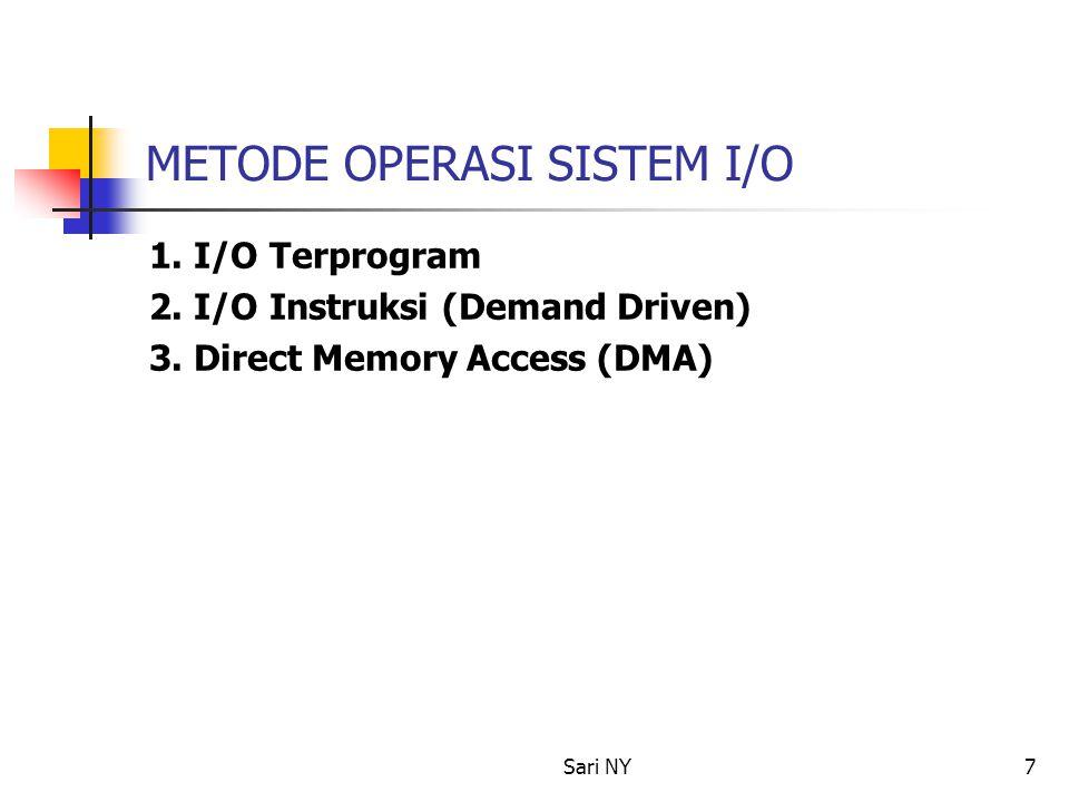 Sari NY7 METODE OPERASI SISTEM I/O 1.I/O Terprogram 2.