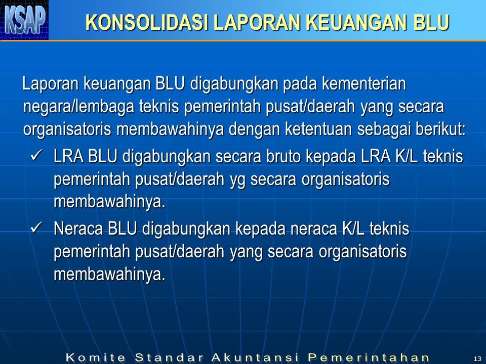 13 KONSOLIDASI LAPORAN KEUANGAN BLU Laporan keuangan BLU digabungkan pada kementerian negara/lembaga teknis pemerintah pusat/daerah yang secara organisatoris membawahinya dengan ketentuan sebagai berikut: Laporan keuangan BLU digabungkan pada kementerian negara/lembaga teknis pemerintah pusat/daerah yang secara organisatoris membawahinya dengan ketentuan sebagai berikut: LRA BLU digabungkan secara bruto kepada LRA K/L teknis pemerintah pusat/daerah yg secara organisatoris membawahinya.