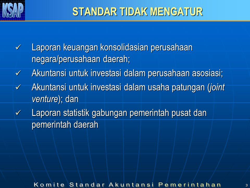 3 STANDAR TIDAK MENGATUR Laporan keuangan konsolidasian perusahaan negara/perusahaan daerah; Laporan keuangan konsolidasian perusahaan negara/perusahaan daerah; Akuntansi untuk investasi dalam perusahaan asosiasi; Akuntansi untuk investasi dalam perusahaan asosiasi; Akuntansi untuk investasi dalam usaha patungan ( joint venture ); dan Akuntansi untuk investasi dalam usaha patungan ( joint venture ); dan Laporan statistik gabungan pemerintah pusat dan pemerintah daerah Laporan statistik gabungan pemerintah pusat dan pemerintah daerah