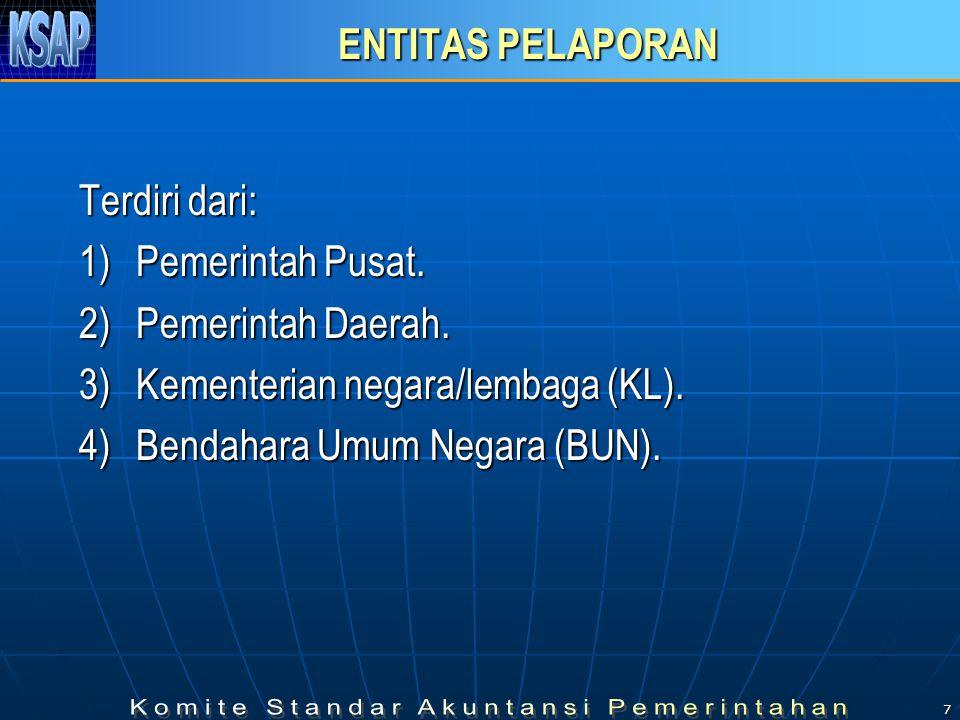 18 TERIMA KASIH Komite Standar Akuntansi Pemerintahan (KSAP) Gedung Perbendaharaan II, Lt.