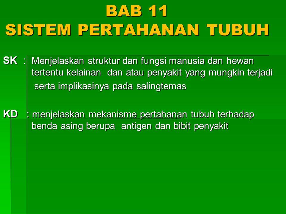 BAB 11 SISTEM PERTAHANAN TUBUH SK : Menjelaskan struktur dan fungsi manusia dan hewan tertentu kelainan dan atau penyakit yang mungkin terjadi serta i