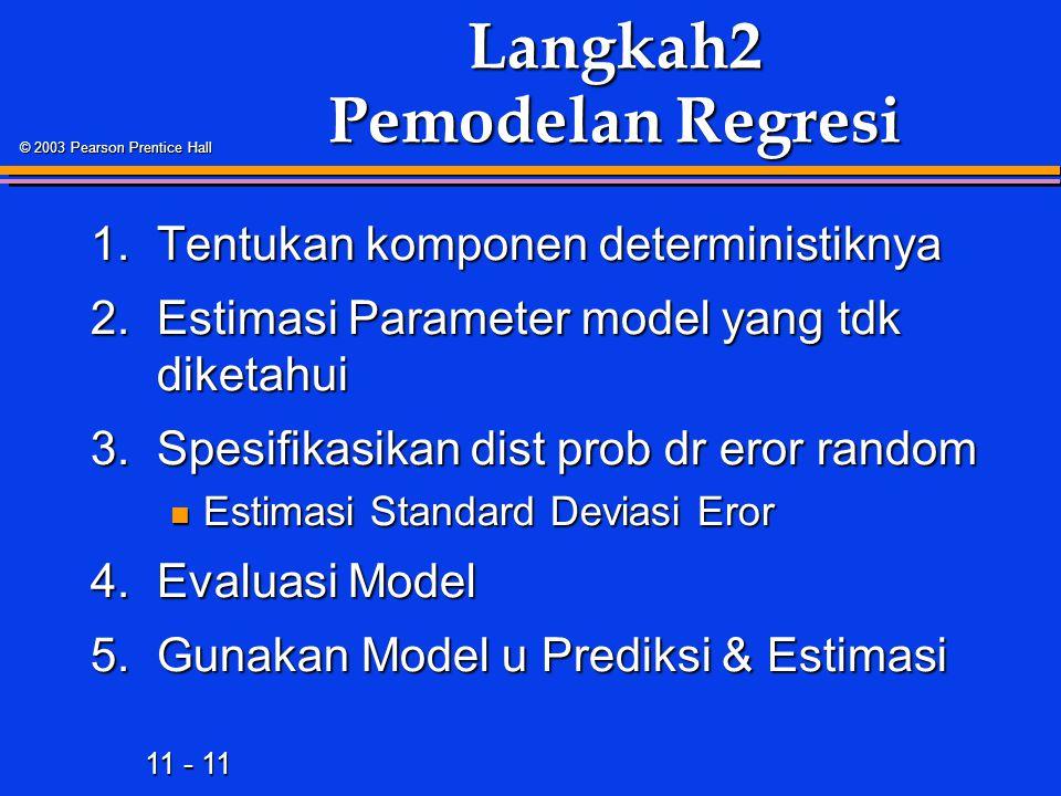 11 - 11 © 2003 Pearson Prentice Hall Langkah2 Pemodelan Regresi 1.Tentukan komponen deterministiknya 2.Estimasi Parameter model yang tdk diketahui 3.Spesifikasikan dist prob dr eror random Estimasi Standard Deviasi Eror Estimasi Standard Deviasi Eror 4.Evaluasi Model 5.Gunakan Model u Prediksi & Estimasi