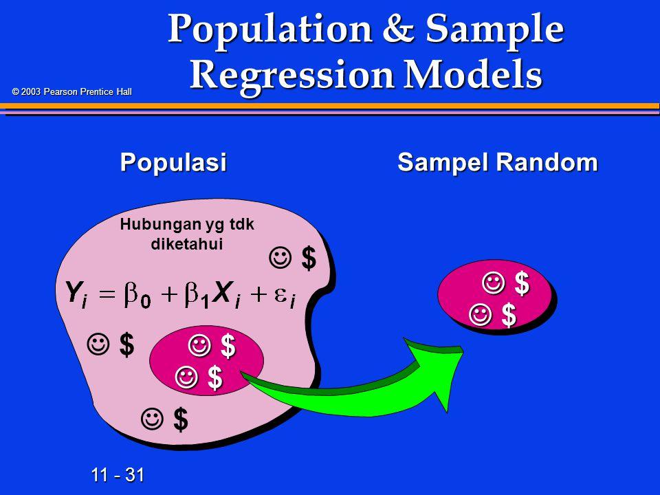 11 - 31 © 2003 Pearson Prentice Hall Population & Sample Regression Models Hubungan yg tdk diketahui Populasi Sampel Random Sampel Random $ $ $ $ $