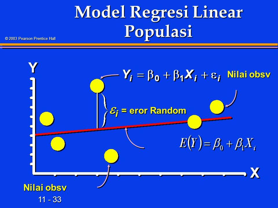 11 - 33 © 2003 Pearson Prentice Hall Model Regresi Linear Populasi Nilai obsv  i = eror Random