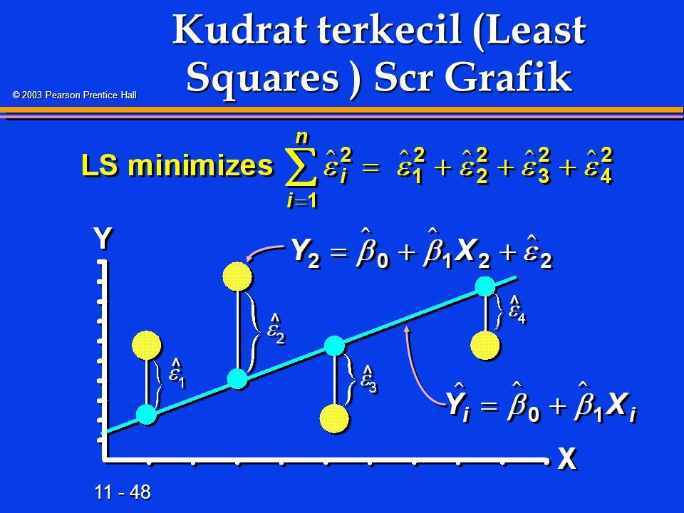 11 - 48 © 2003 Pearson Prentice Hall Kudrat terkecil (Least Squares ) Scr Grafik