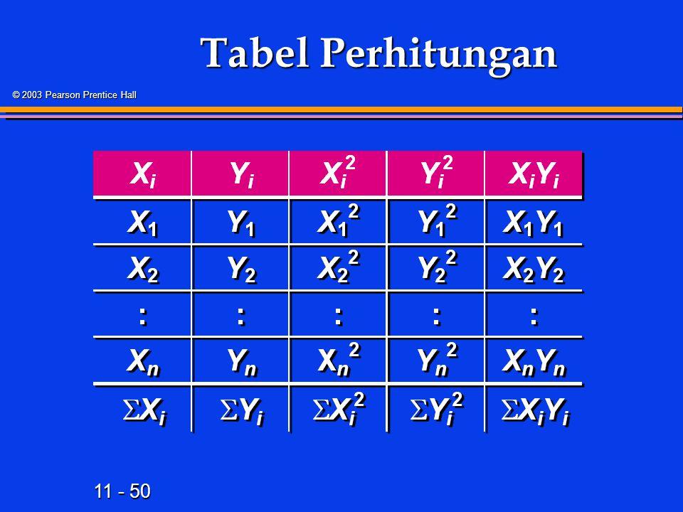 11 - 50 © 2003 Pearson Prentice Hall Tabel Perhitungan